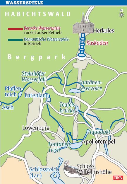 Wasserspiele_bergpark_grafik